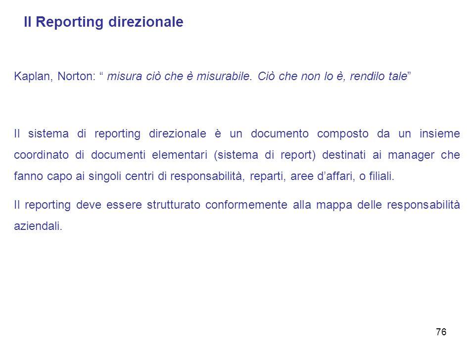Il Reporting direzionale