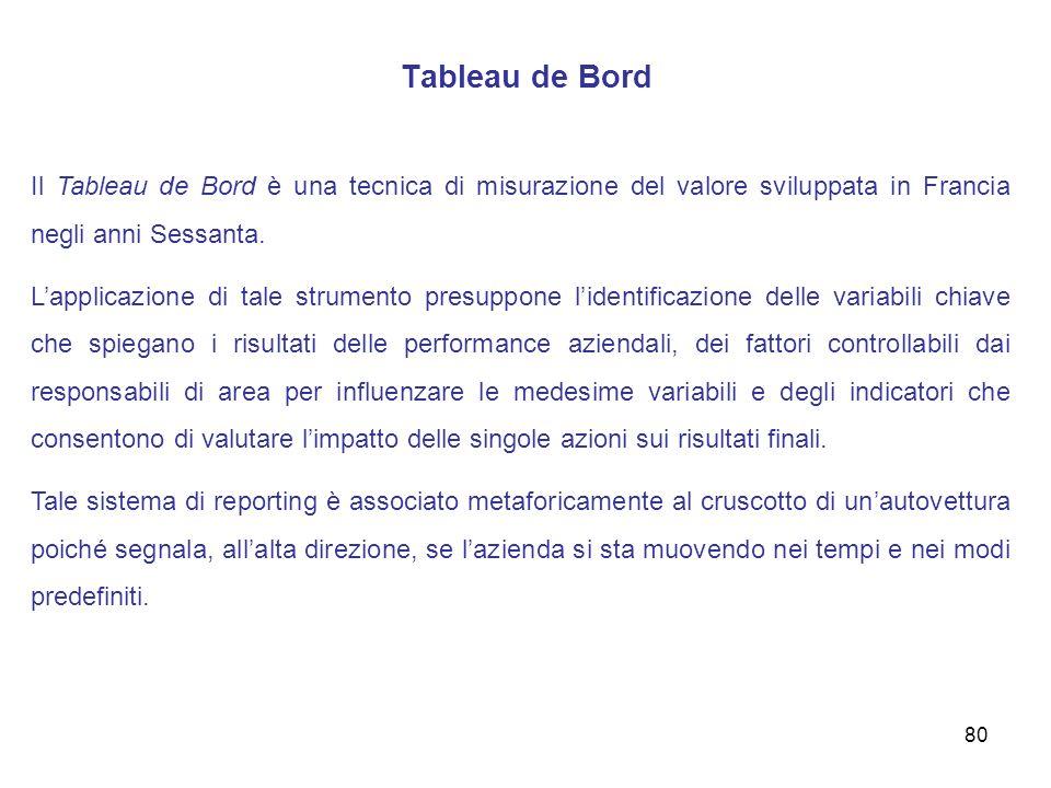 Tableau de Bord Il Tableau de Bord è una tecnica di misurazione del valore sviluppata in Francia negli anni Sessanta.