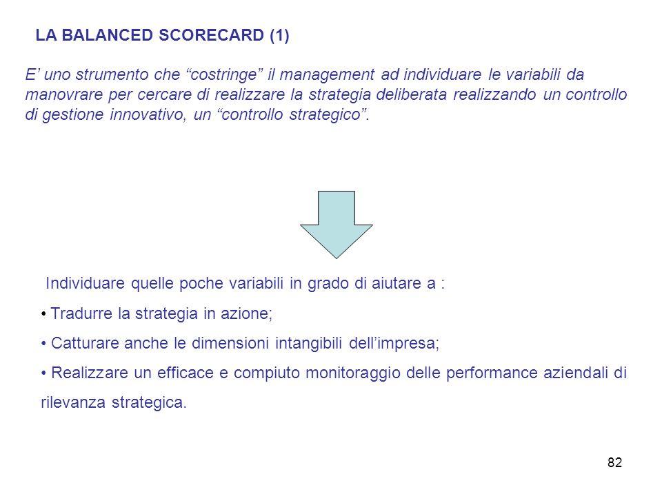 LA BALANCED SCORECARD (1)