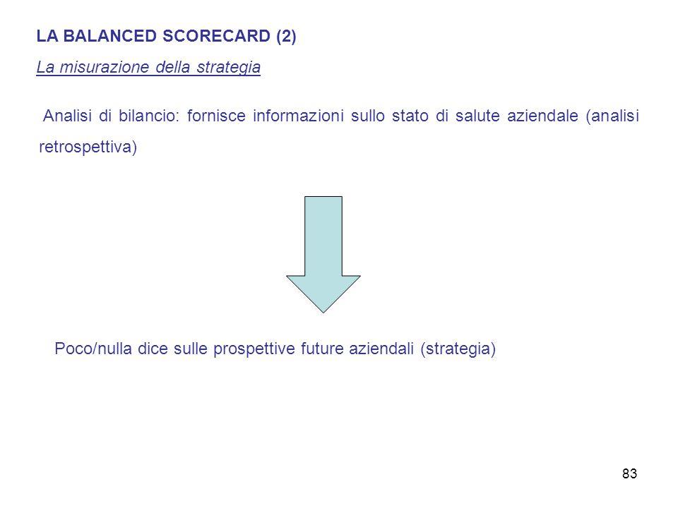 LA BALANCED SCORECARD (2)