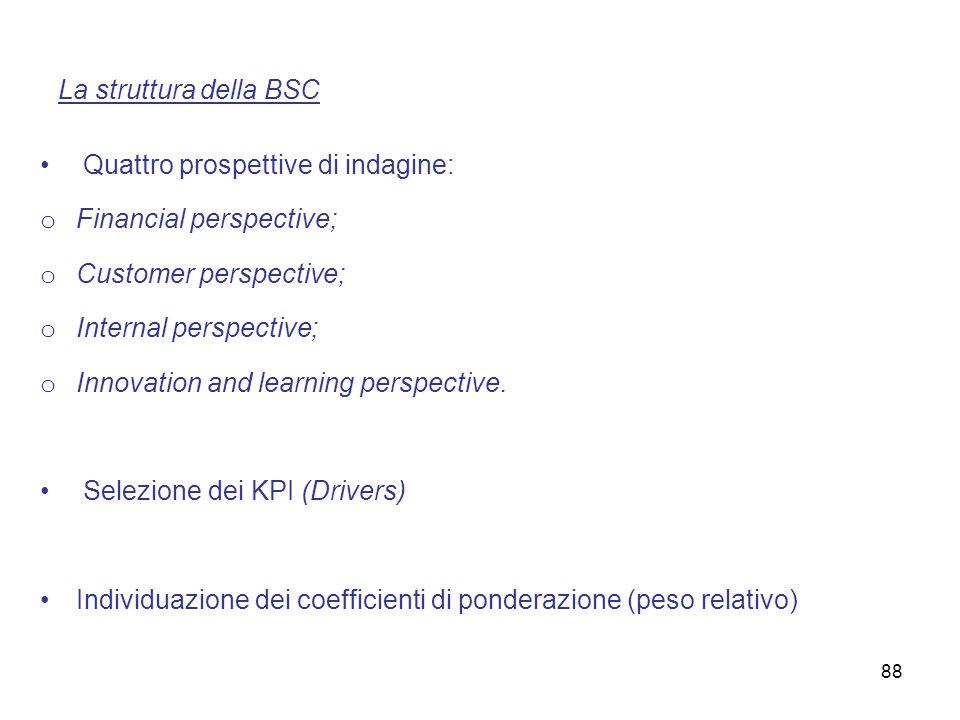 La struttura della BSC Quattro prospettive di indagine: Financial perspective; Customer perspective;