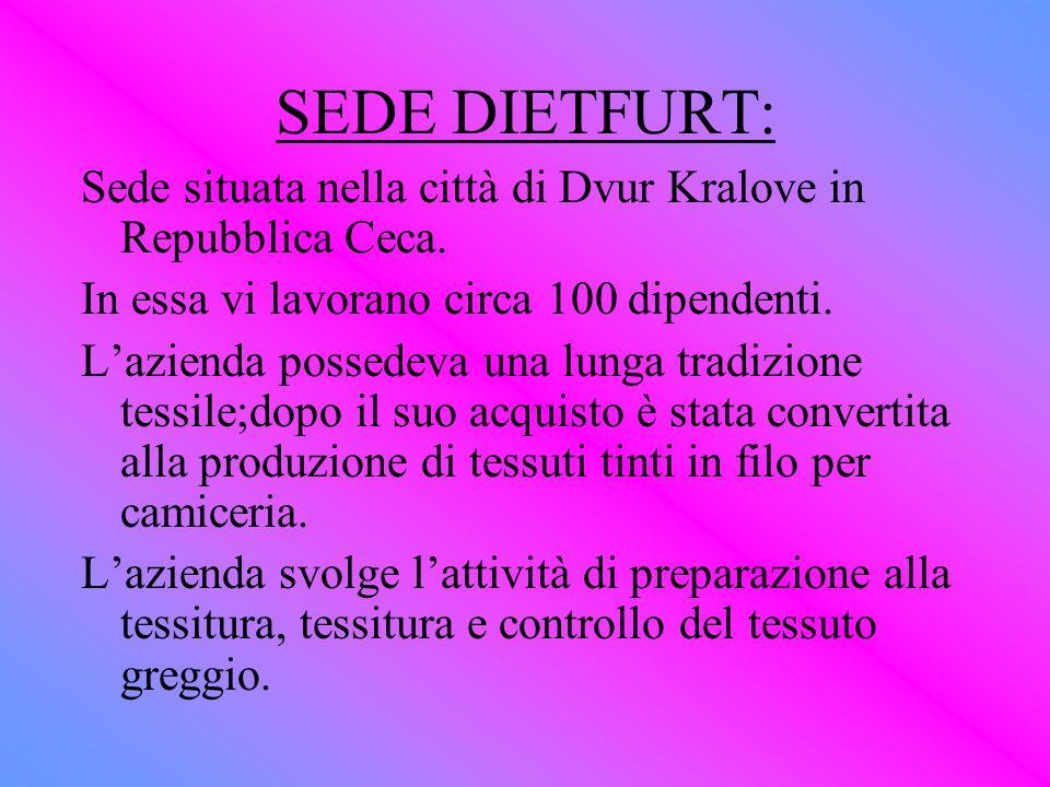 SEDE DIETFURT: Sede situata nella città di Dvur Kralove in Repubblica Ceca. In essa vi lavorano circa 100 dipendenti.