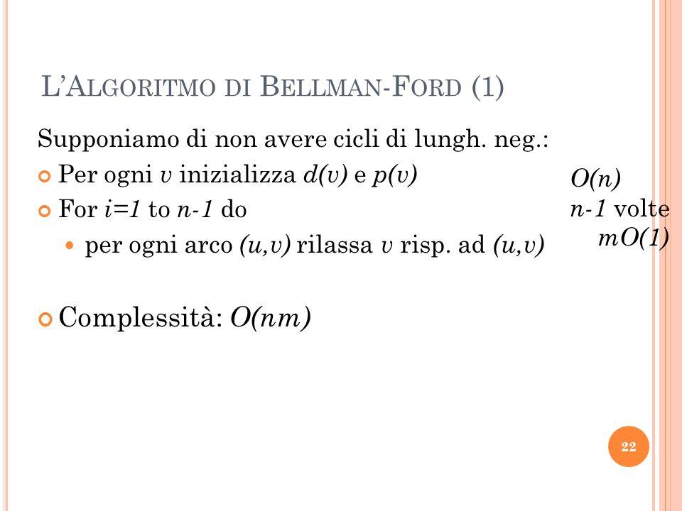 L'Algoritmo di Bellman-Ford (1)