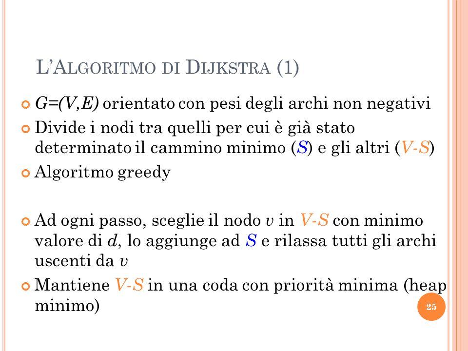 L'Algoritmo di Dijkstra (1)