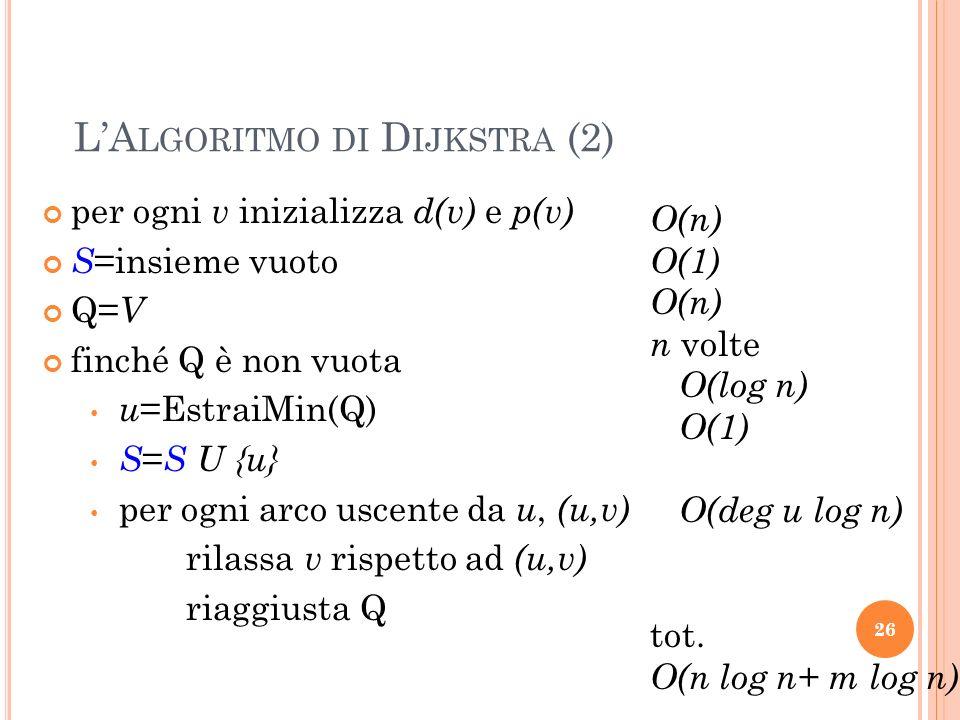 L'Algoritmo di Dijkstra (2)