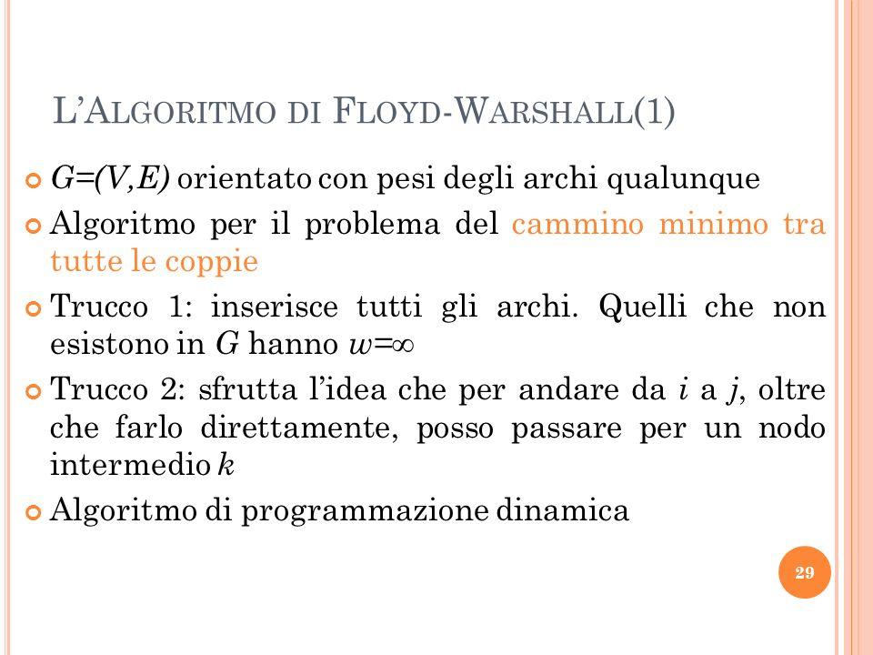 L'Algoritmo di Floyd-Warshall(1)
