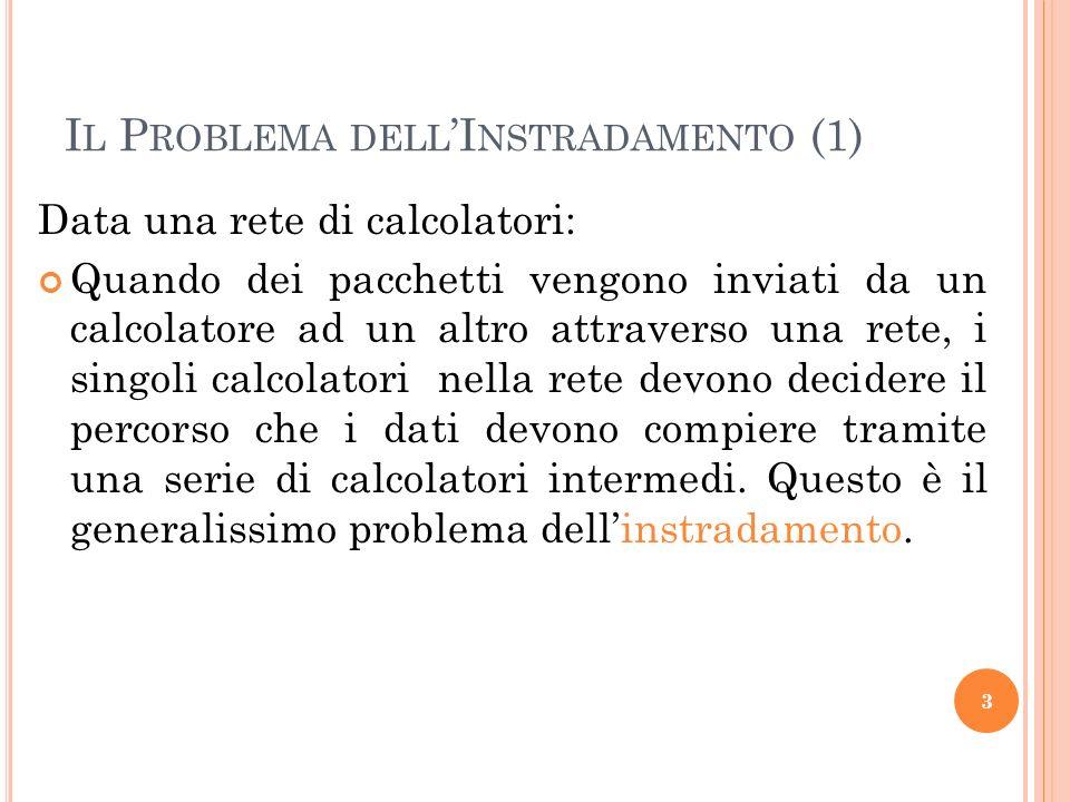 Il Problema dell'Instradamento (1)