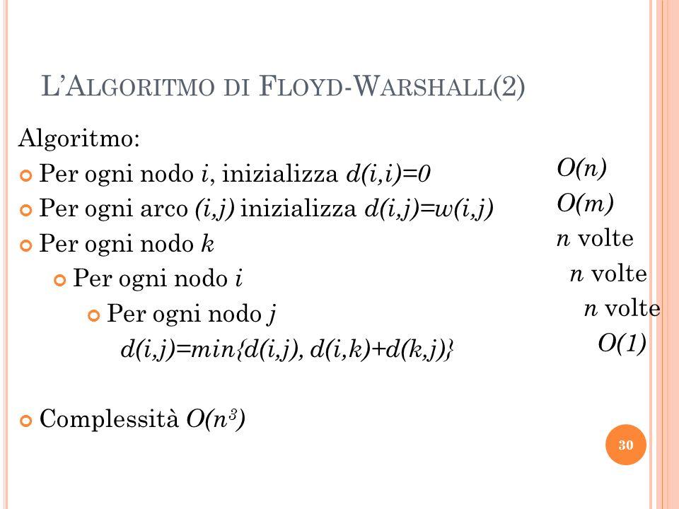 L'Algoritmo di Floyd-Warshall(2)