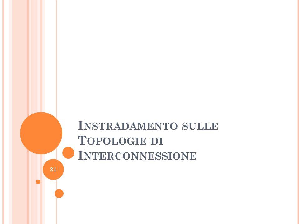 Instradamento sulle Topologie di Interconnessione