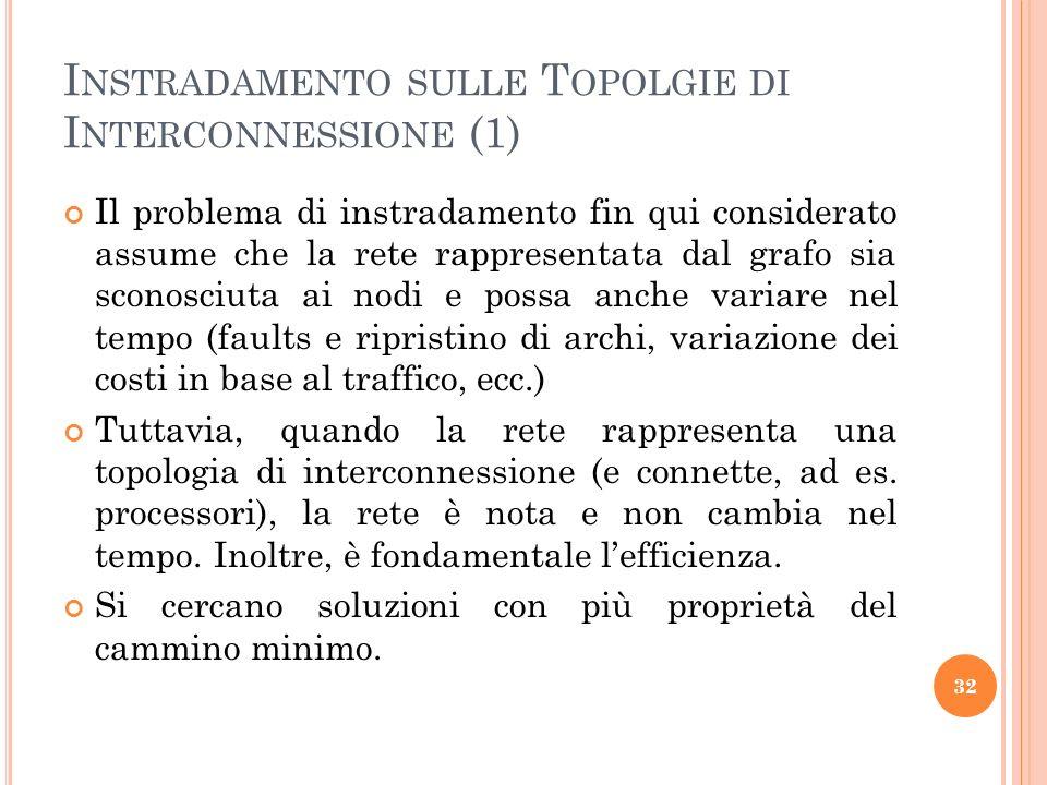 Instradamento sulle Topolgie di Interconnessione (1)