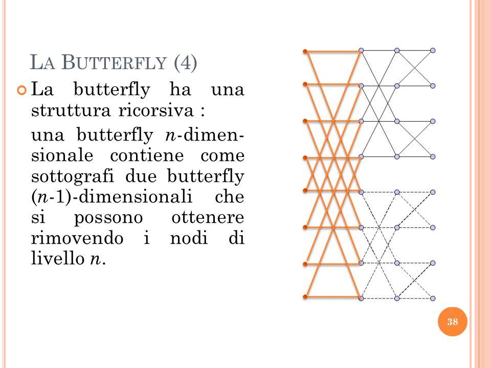 La Butterfly (4) La butterfly ha una struttura ricorsiva :