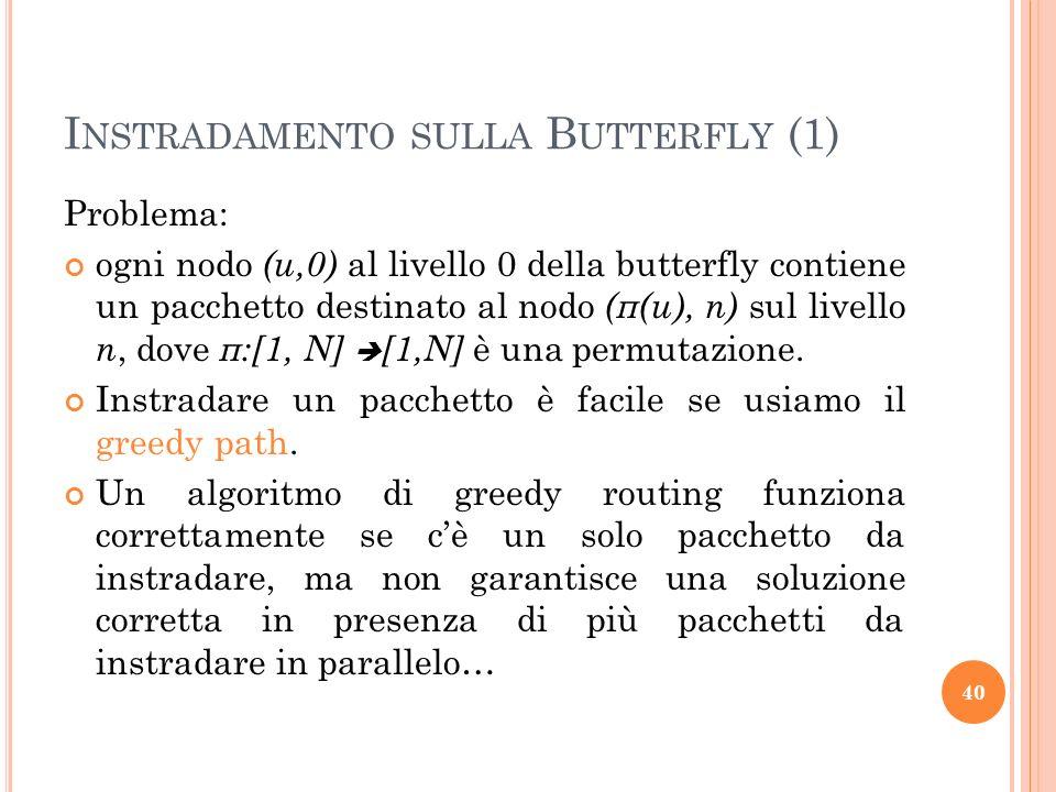Instradamento sulla Butterfly (1)