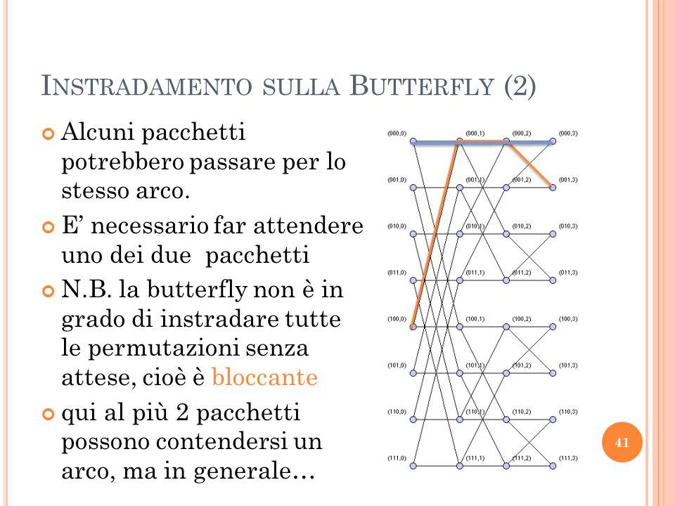Instradamento sulla Butterfly (2)