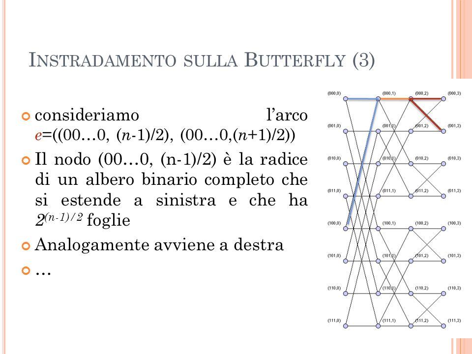 Instradamento sulla Butterfly (3)