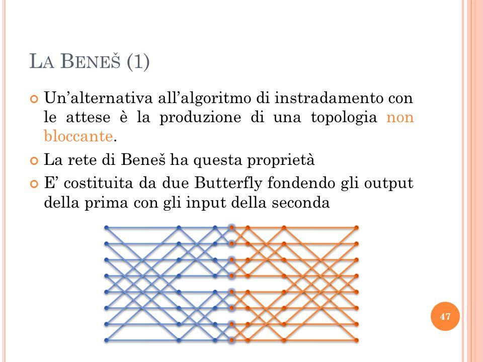 La Beneš (1) Un'alternativa all'algoritmo di instradamento con le attese è la produzione di una topologia non bloccante.