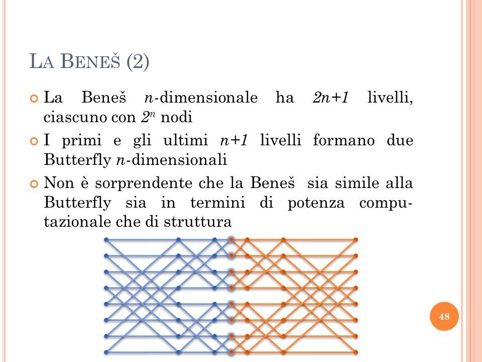 La Beneš (2) La Beneš n-dimensionale ha 2n+1 livelli, ciascuno con 2n nodi. I primi e gli ultimi n+1 livelli formano due Butterfly n-dimensionali.