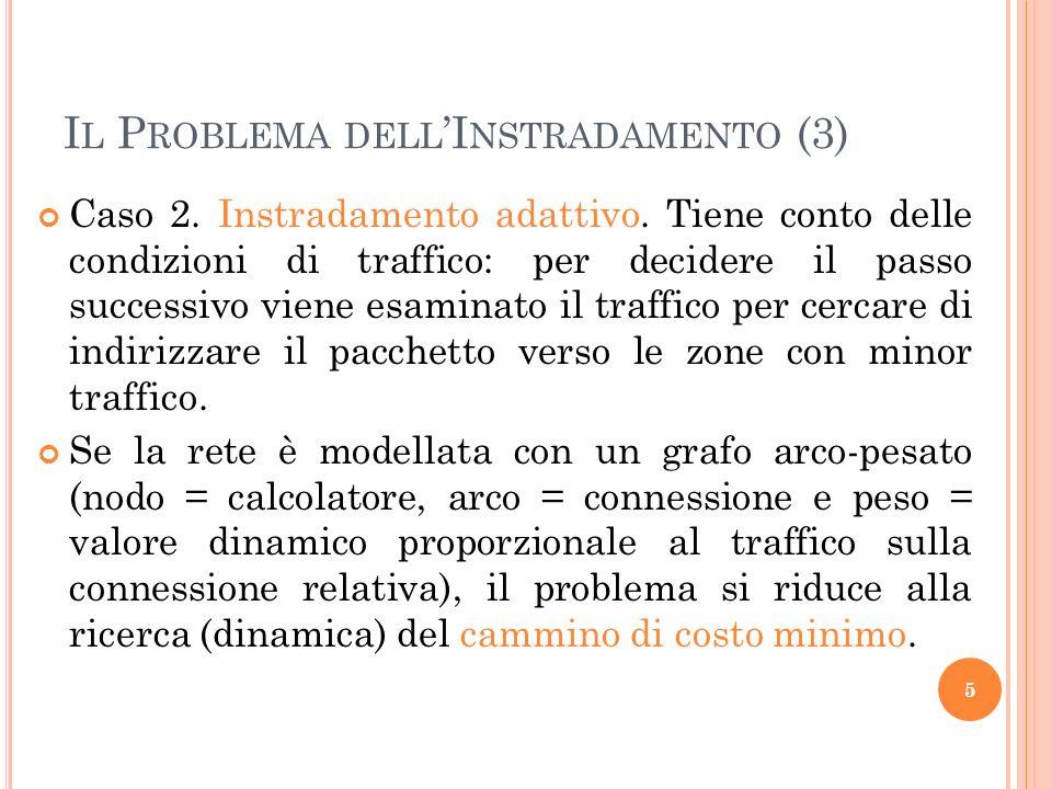 Il Problema dell'Instradamento (3)