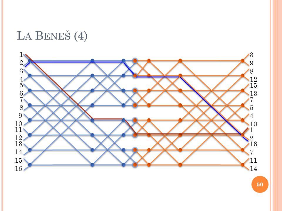 La Beneš (4) 1 2 3 9 3 4 8 12 5 6 15 13 7 8 7 5 9 10 4 10 11 12 1 2 13 14 16 7 15 16 11 14