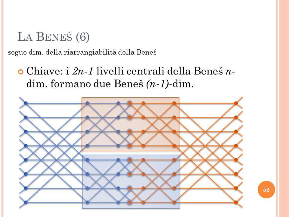 La Beneš (6) segue dim. della riarrangiabilità della Beneš.