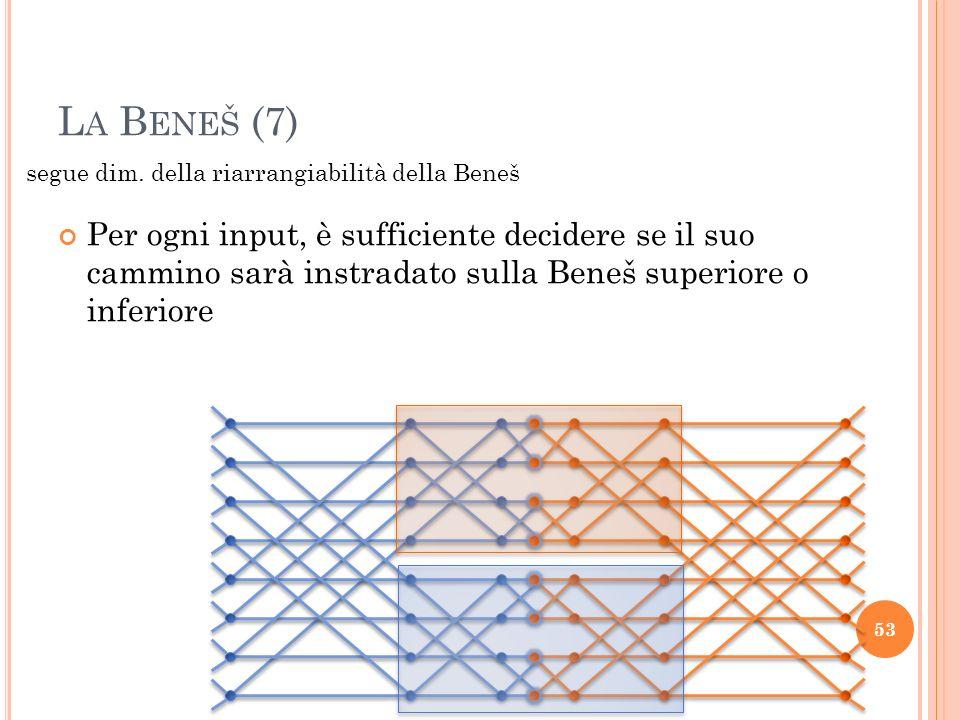 La Beneš (7) segue dim. della riarrangiabilità della Beneš.