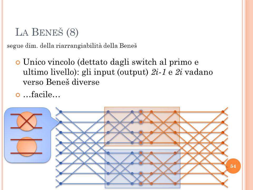 La Beneš (8) segue dim. della riarrangiabilità della Beneš.