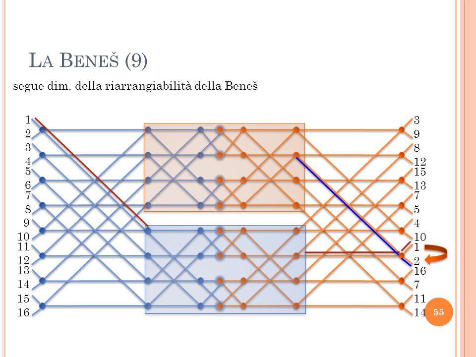 La Beneš (9) segue dim. della riarrangiabilità della Beneš 1 2 3 9 3 4