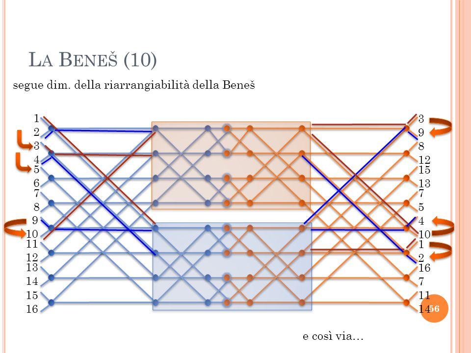 La Beneš (10) segue dim. della riarrangiabilità della Beneš