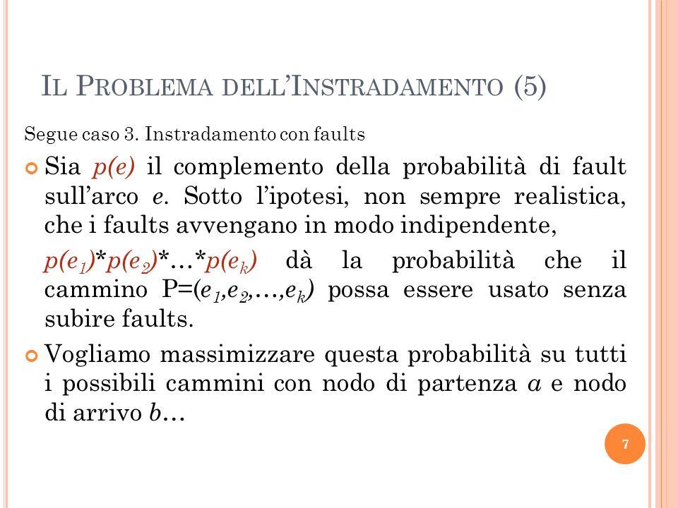 Il Problema dell'Instradamento (5)