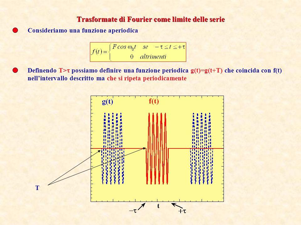 Trasformate di Fourier come limite delle serie