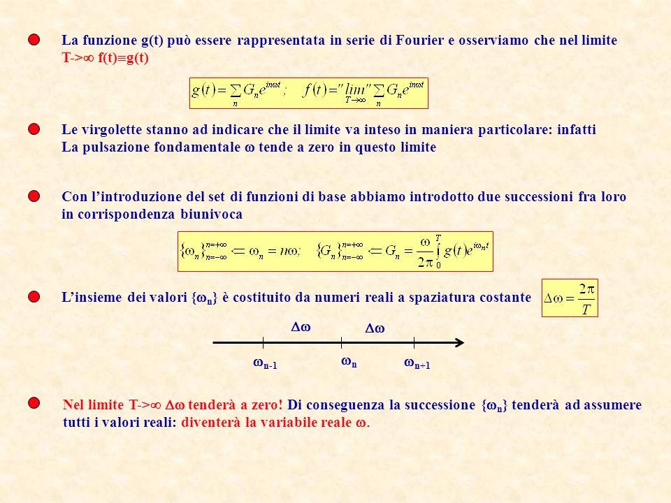 La funzione g(t) può essere rappresentata in serie di Fourier e osserviamo che nel limite