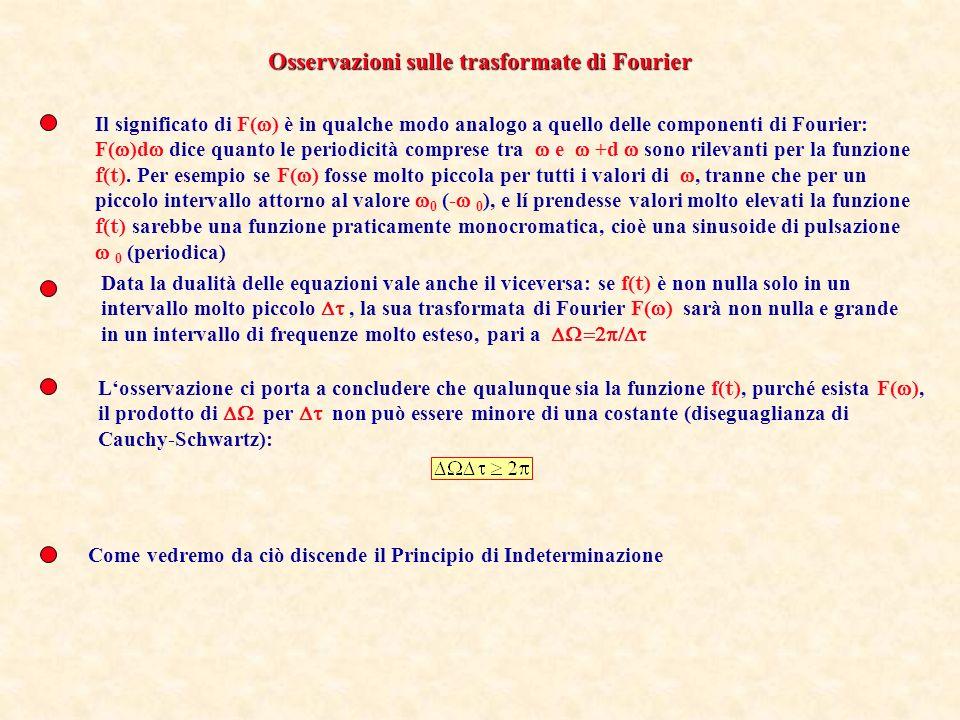 Osservazioni sulle trasformate di Fourier