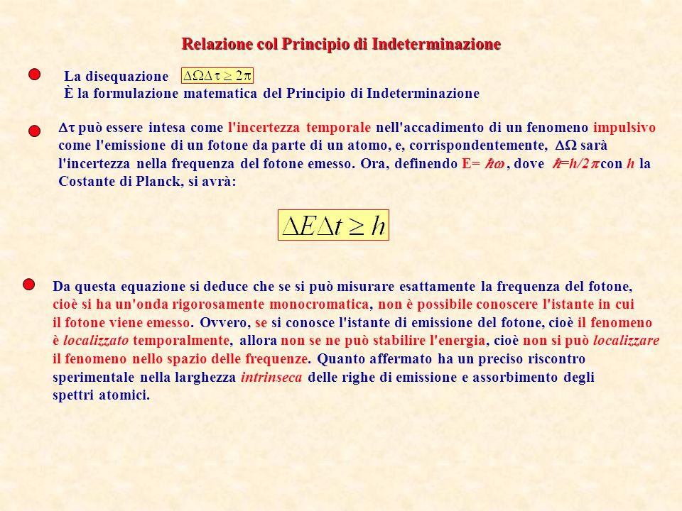 Relazione col Principio di Indeterminazione