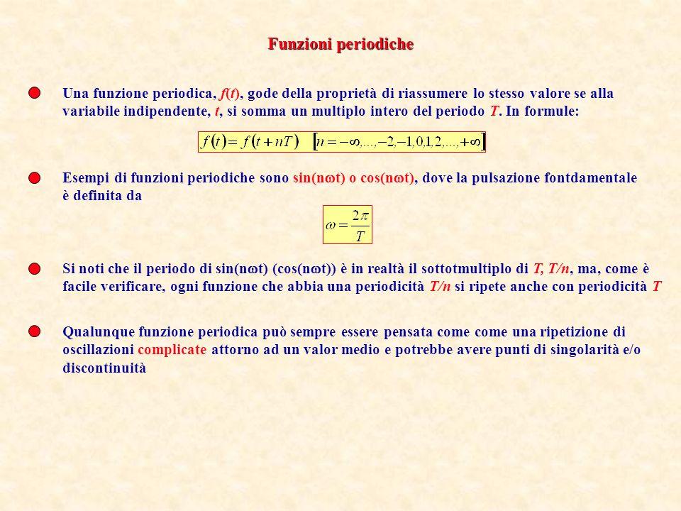 Funzioni periodiche Una funzione periodica, f(t), gode della proprietà di riassumere lo stesso valore se alla.