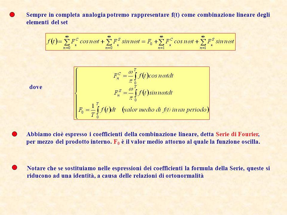 Sempre in completa analogia potremo rappresentare f(t) come combinazione lineare degli