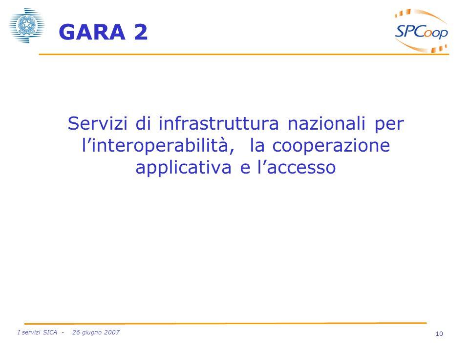 GARA 2 Servizi di infrastruttura nazionali per l'interoperabilità, la cooperazione applicativa e l'accesso.