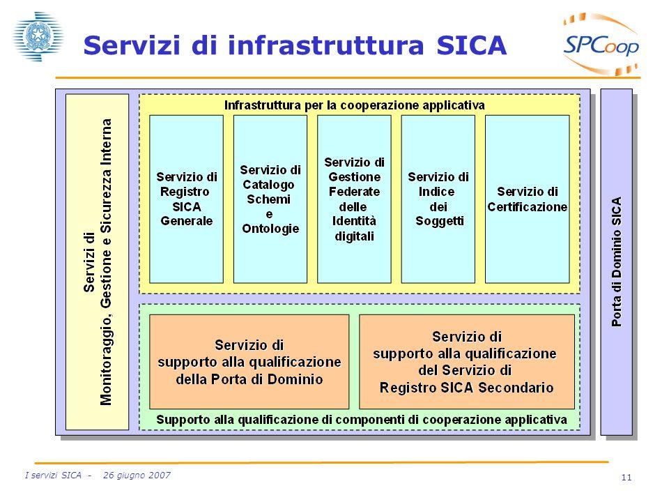 Servizi di infrastruttura SICA
