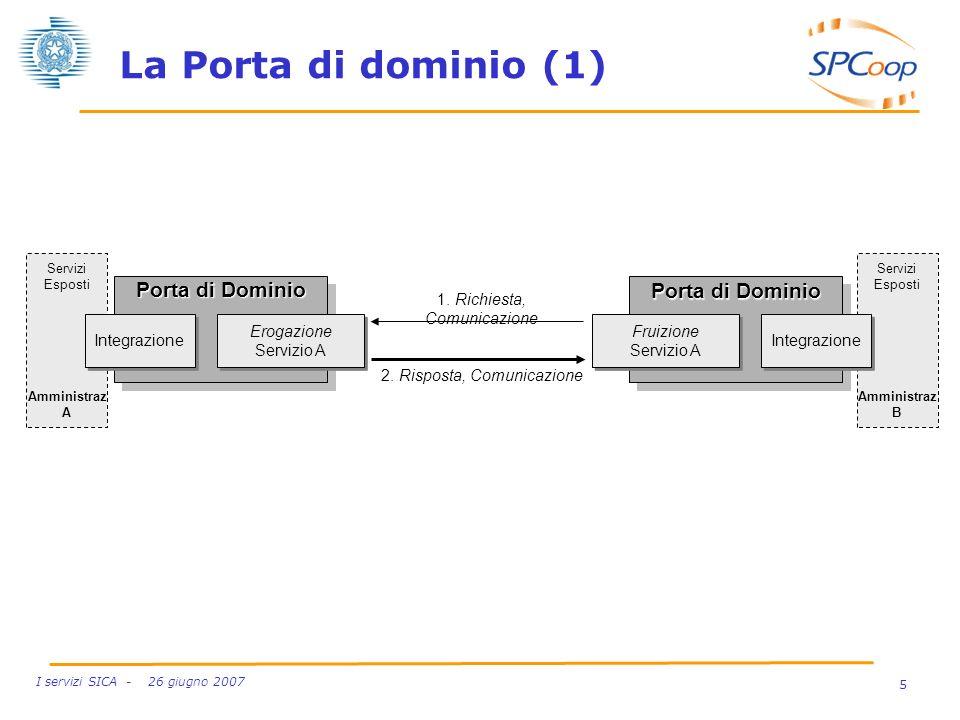 La Porta di dominio (1) Porta di Dominio Integrazione Erogazione