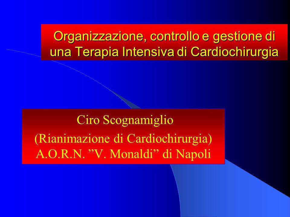 (Rianimazione di Cardiochirurgia) A.O.R.N. V. Monaldi di Napoli