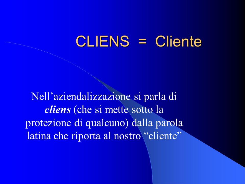 CLIENS = Cliente