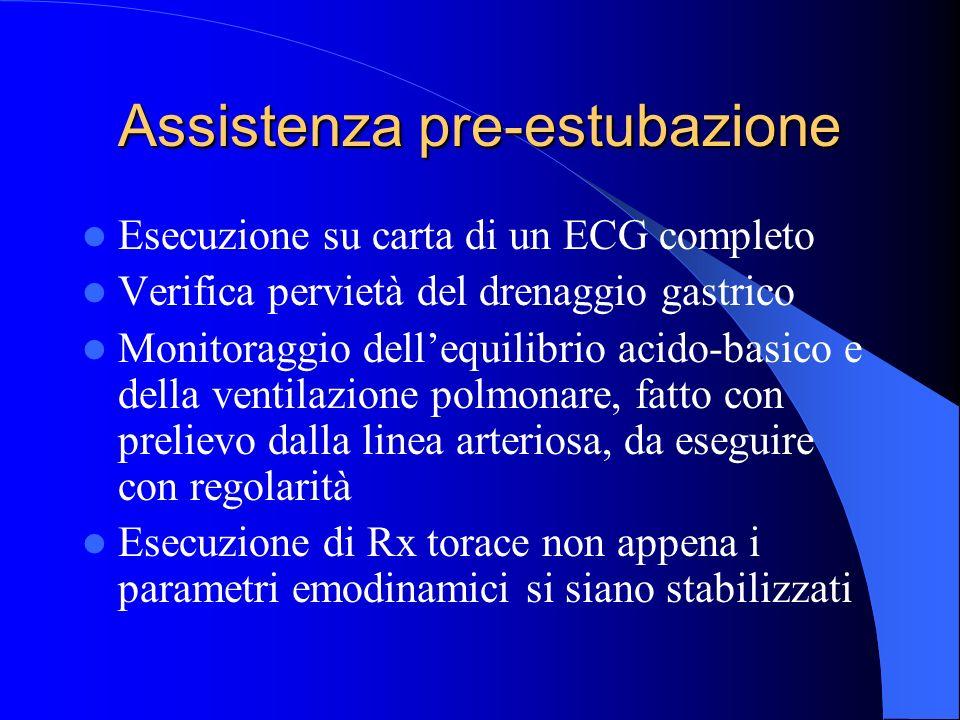 Assistenza pre-estubazione