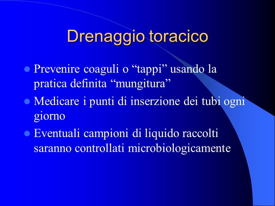 Drenaggio toracico Prevenire coaguli o tappi usando la pratica definita mungitura Medicare i punti di inserzione dei tubi ogni giorno.