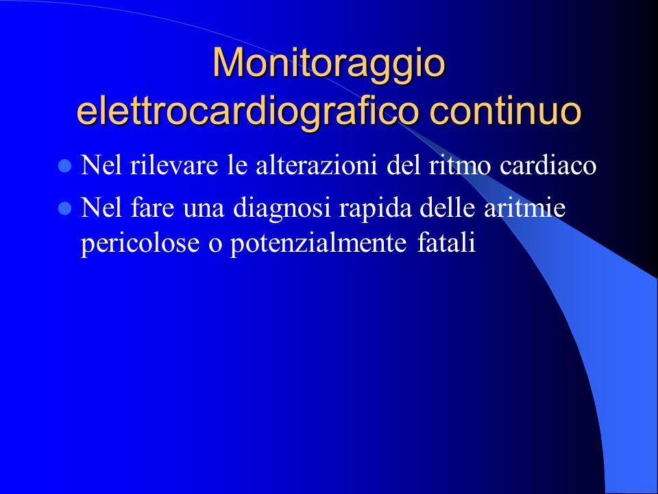Monitoraggio elettrocardiografico continuo