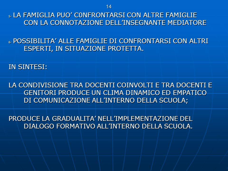 14 5- LA FAMIGLIA PUO' C0NFRONTARSI CON ALTRE FAMIGLIE CON LA CONNOTAZIONE DELL'INSEGNANTE MEDIATORE.