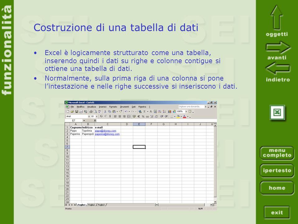 Costruzione di una tabella di dati