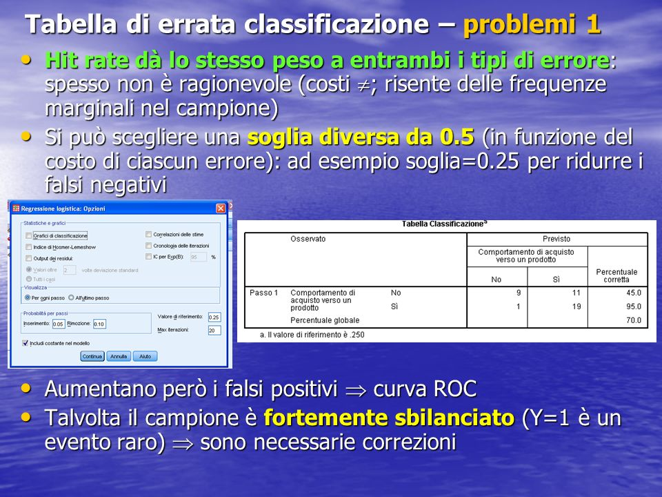 Tabella di errata classificazione – problemi 1