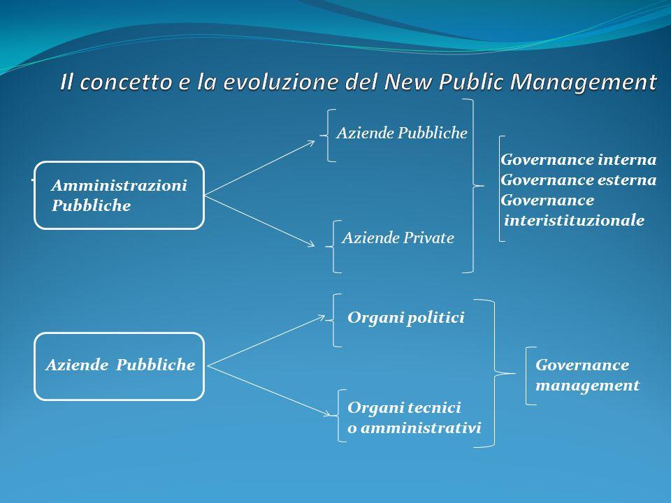 Il concetto e la evoluzione del New Public Management