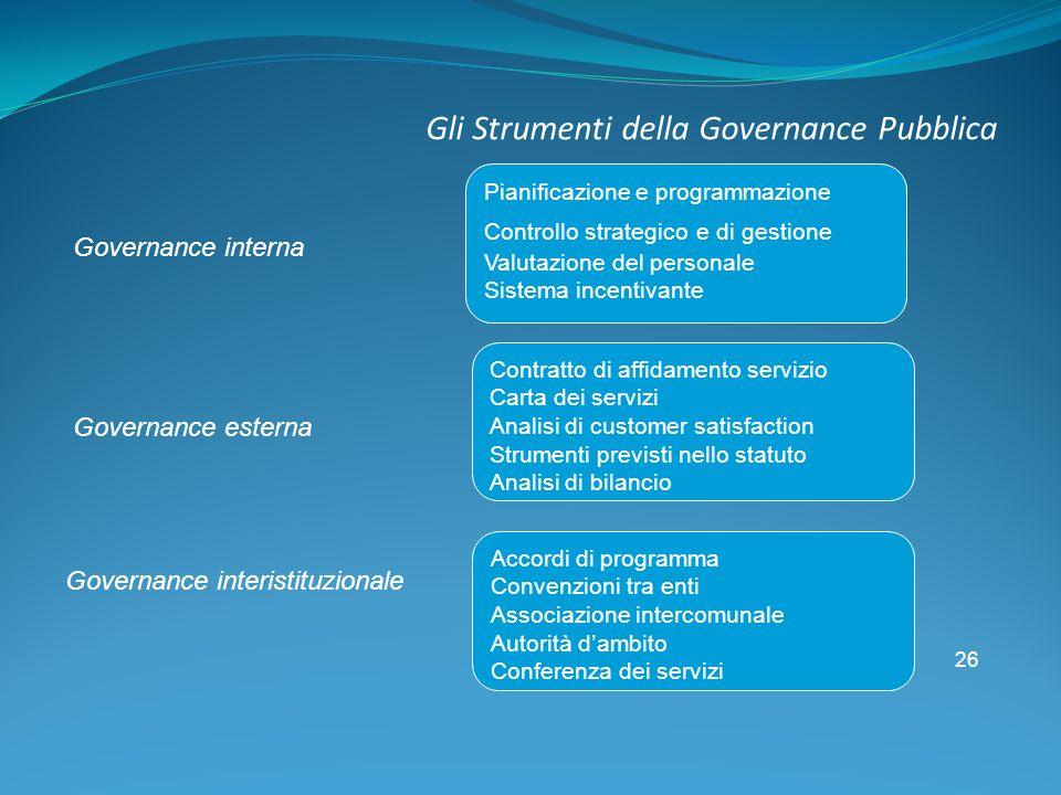 Gli Strumenti della Governance Pubblica