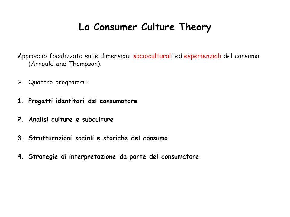 La Consumer Culture Theory
