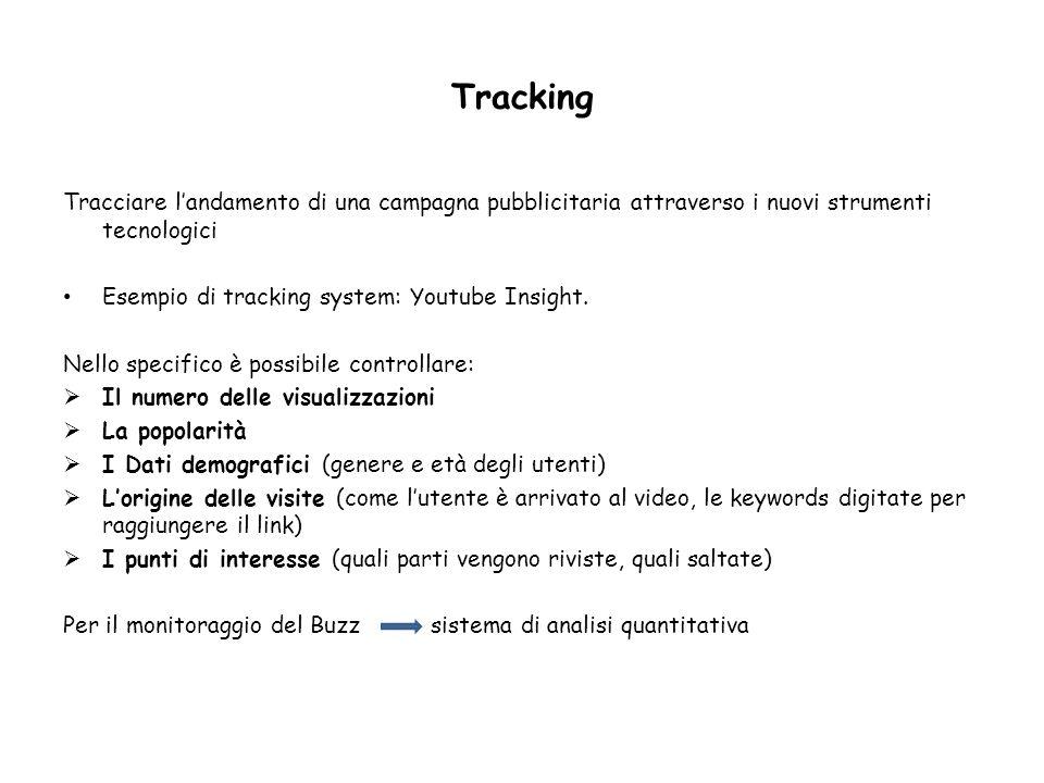 Tracking Tracciare l'andamento di una campagna pubblicitaria attraverso i nuovi strumenti tecnologici.