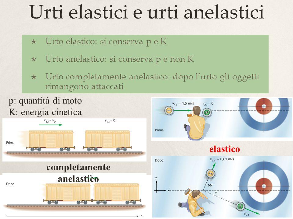 Urti elastici e urti anelastici